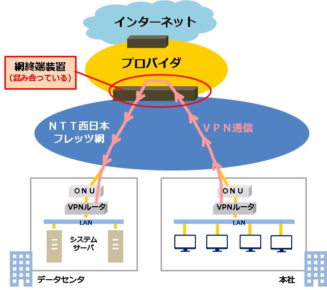 改善 ネット 速度 インターネットが重い!遅い原因と高速化する3つの方法|ferret